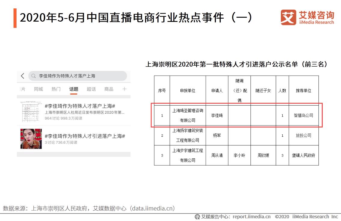 2020年5-6月中国直播电商行业热点事件