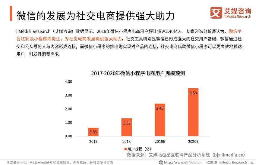 2019年中国移动电商用户预计增至7.13亿人