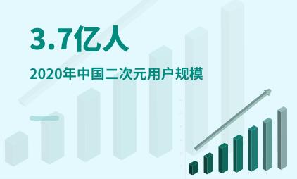 二次元行业数据分析:2020年中国二次元用户规模3.7亿人