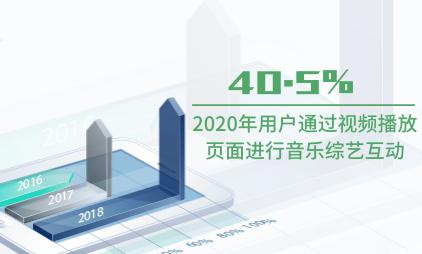 华语音乐行业数据分析:2020年40.5%用户通过视频播放页面进行音乐综艺互动