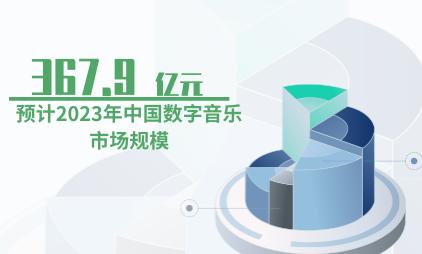 数字音乐行业数据分析:预计2023年中国数字音乐市场规模为367.9亿元