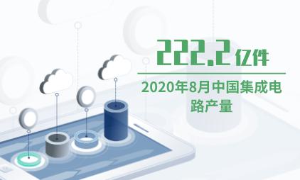 集成电路行业数据分析:2020年8月中国集成电路产量为222.2亿件
