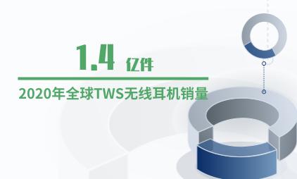 耳机行业数据分析:2020年全球TWS无线耳机销量预计达1.4亿件