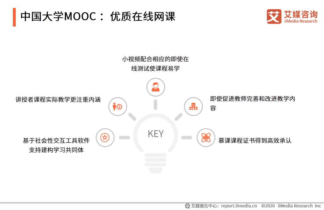 中国大学MOOC :优质在线网课