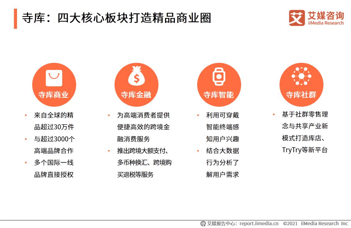 寺库:四大核心板块打造精品商业圈