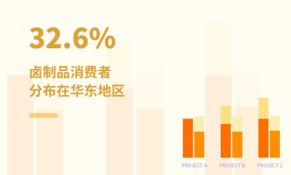 卤制品行业数据分析:2020年中国32.6%卤制品消费者分布在华东地区