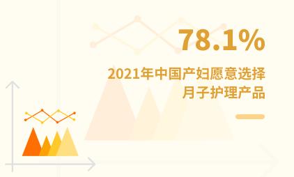 母婴行业数据分析:2021年中国78.1%产妇愿意选择月子护理产品