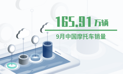 摩托车行业数据分析:2019年9月中国摩托车销量为165.91万辆