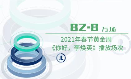 电影行业:2021年春节黄金周《你好,李焕英》播放82.8万场