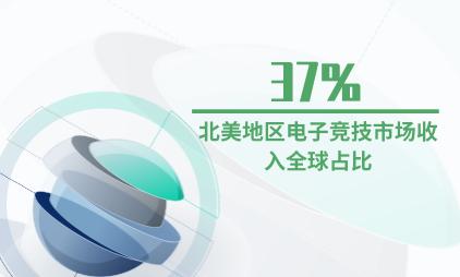 电竞行业数据分析:北美地区电子竞技市场收入在全球占比37%