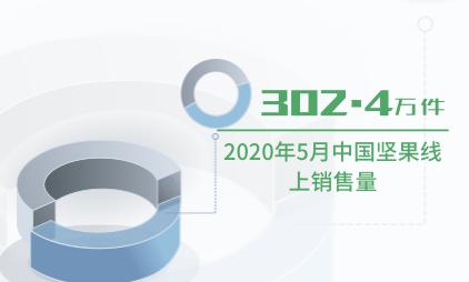 休閑零食行業數據分析:2020年5月中國堅果線上銷售量為302.4萬件