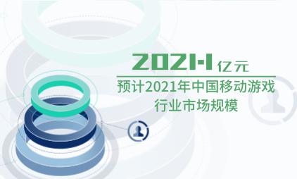 游戏行业数据分析:预计2021年中国移动游戏行业市场规模为2021.1亿元