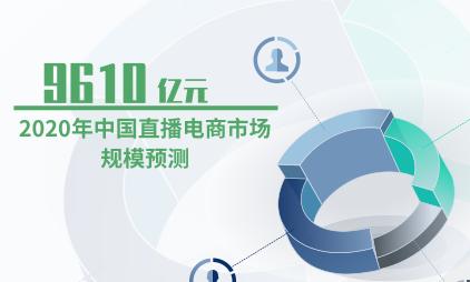 直播电商行业数据分析:2020年中国直播电商市场规模预测达9610亿元