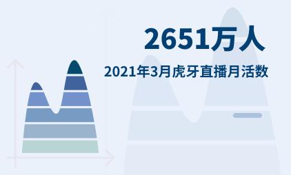 在线直播行业数据分析:2021年3月虎牙直播月活数达2651万人