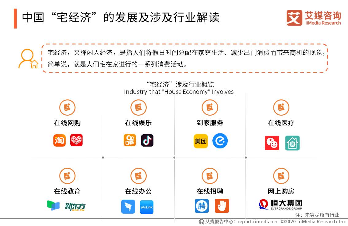 """中国""""宅经济""""的发展及涉及行业解读"""