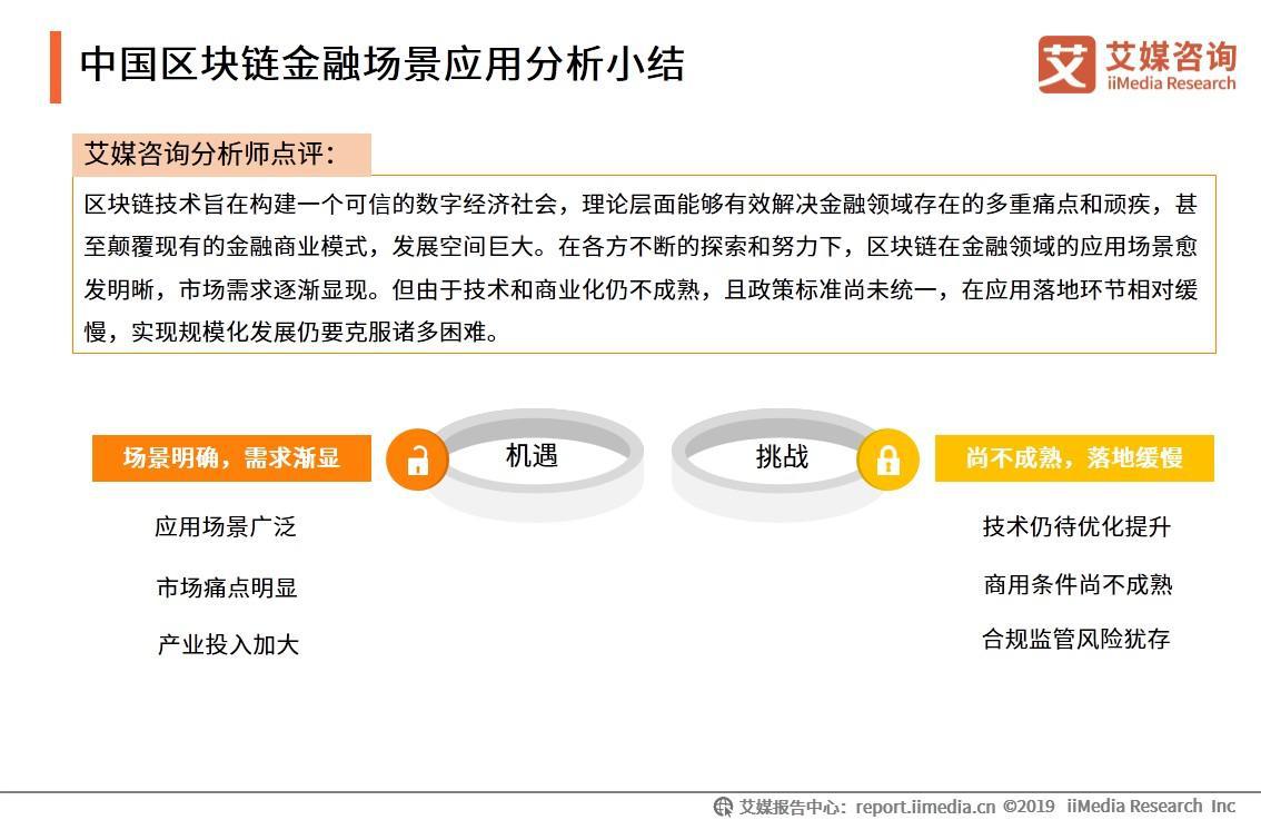 中国区块链金融场景应用分析
