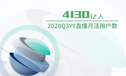 直播行业数据分析:2020Q3YY直播月活用户数为4130亿人