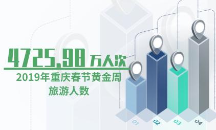 旅游行业数据分析:2019年重庆春节黄金周旅游人数达4725.98万人次
