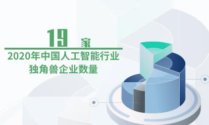企业数据分析:2020年中国人工智能行业独角兽企业有19家
