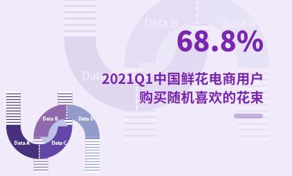 鲜花电商行业数据分析:2021Q1中国68.8%鲜花电商用户购买随机喜欢的花束
