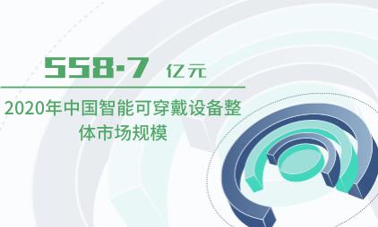 人工智能行业数据分析:2020年中国智能可穿戴设备整体市场规模已达558.7亿元