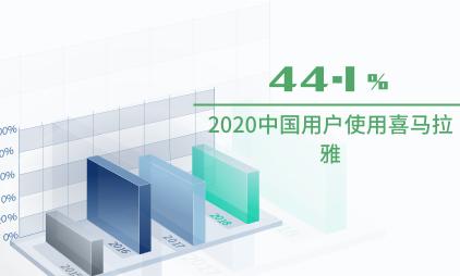 知识付费行业数据分析:2020中国44.1%用户使用喜马拉雅
