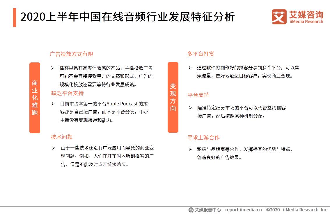 2020上半年中国在线音频行业发展特征分析