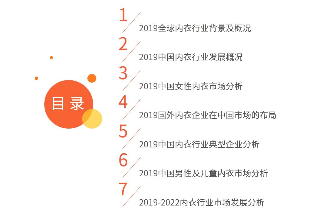 中国内衣行业报告-艾媒咨询