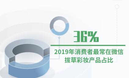 彩妆行业数据分析:2019年36%的消费者最常在微信拔草彩妆产品
