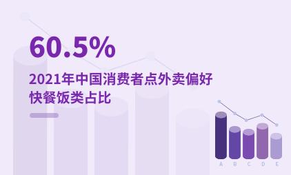 外卖行业数据分析:2021年中国60.5%的消费者点外卖偏好快餐饭类