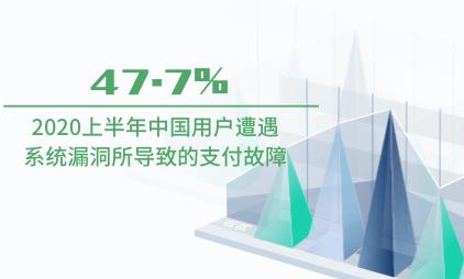 移动支付行业数据分析:2020上半年中国47.7%用户遭遇系统漏洞所导致的支付故障