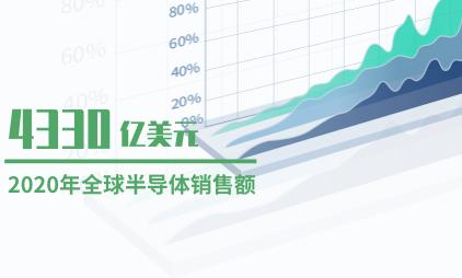 半导体行业数据分析:预计2020年全球半导体销售额为4330亿美元