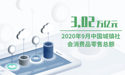 零售行业数据分析:2020年9月中国城镇社会消费品零售总额为3.02万亿元