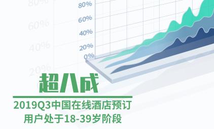 酒店行业数据分析:2019Q3超八成中国在线酒店预订用户处于18-39岁阶段