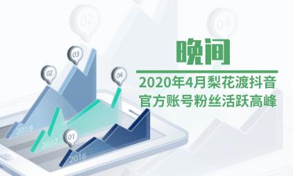 汉服行业数据分析:2020年4月梨花渡抖音官方账号粉丝活跃高峰为晚间