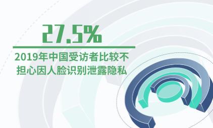 AI人脸识别行业数据分析:2019年27.5%中国受访者比较不担心因人脸识别泄露隐私