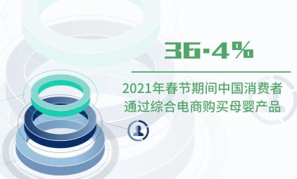 母婴行业数据分析:2021年春节期间中国36.4%消费者通过综合电商购买母婴产品