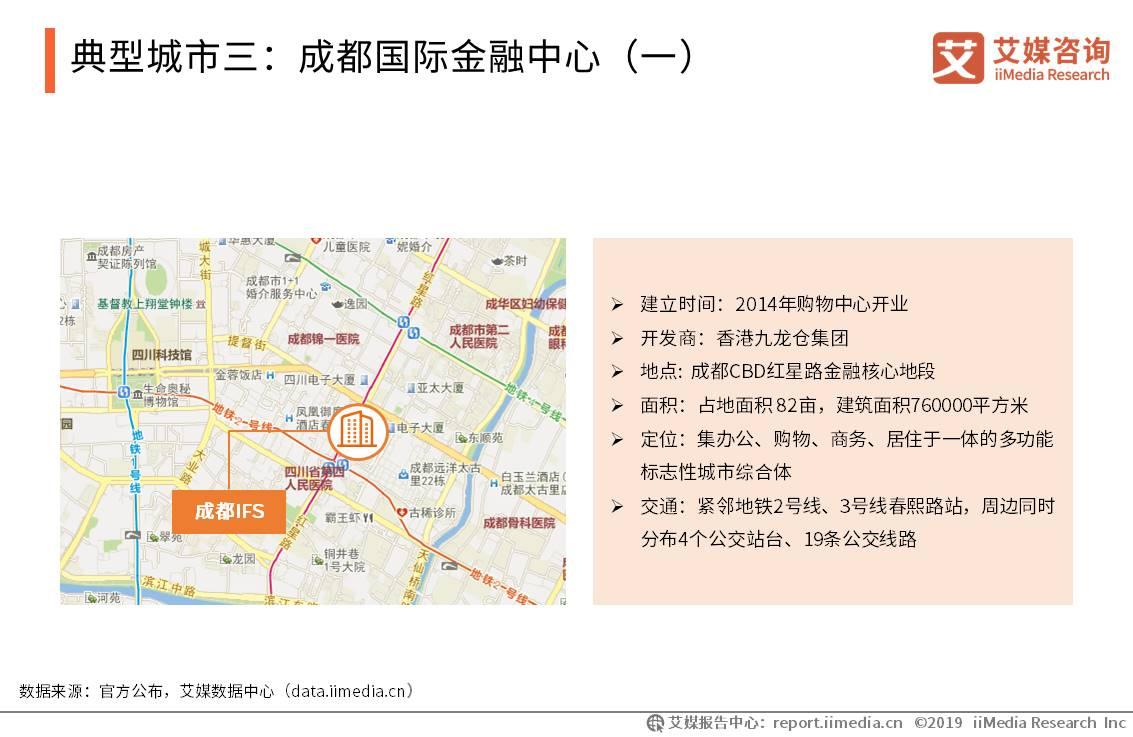 典型城市三:成都国际金融中心(一)