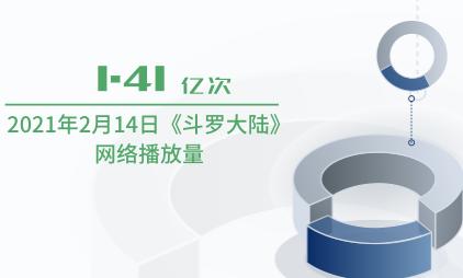 电视行业数据分析:2021年2月14日《斗罗大陆》网络播放量达1.41亿次
