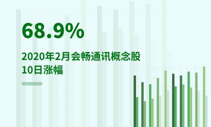 视频会议行业数据分析:2020年2月会畅通讯概念股10日涨幅为68.9%