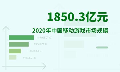 移动游戏行业数据分析:2020年中国移动游戏市场规模达1850.3亿元