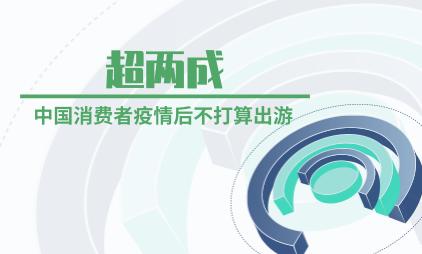旅游行业数据分析:2020年超两成中国消费者疫情后不打算出游