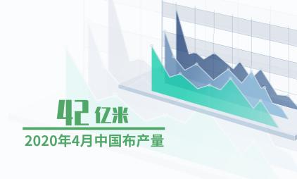 纺织行业数据分析:2020年4月中国布产量为42亿米