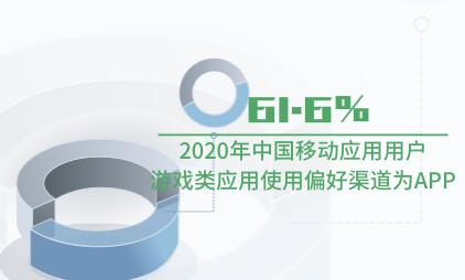 移动应用行业数据分析:2020年中国61.6%移动应用用户游戏类应用使用偏好渠道为APP