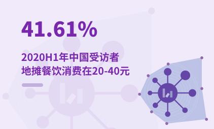 地摊经济数据分析:2020H1年中国41.61%受访者地摊餐饮消费在20-40元
