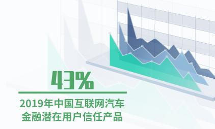 互联网金融行业数据分析:2019年43%中国互联网汽车金融潜在用户信任产品