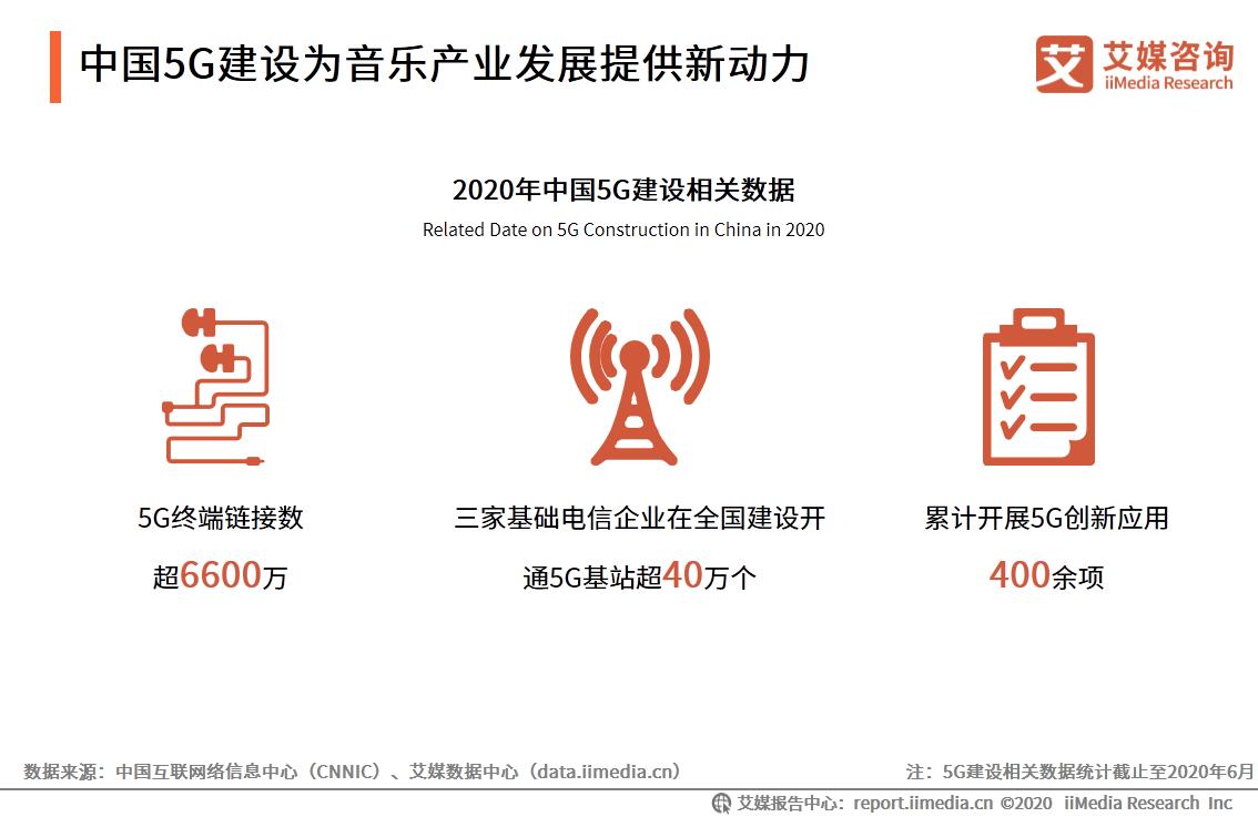中国5G建设为音乐产业发展提供新动力