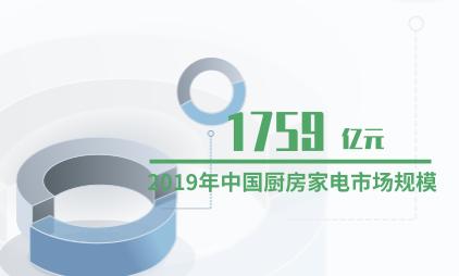 家电行业数据分析:2019年中国厨房家电市场规模达1759亿元