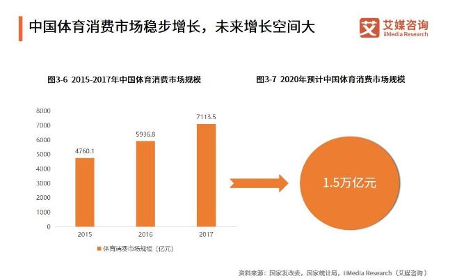 """万达体育""""流血上市"""":股价暴跌35.5%,募资偿债遭市场冷眼"""