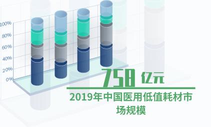 医疗行业数据分析:2019年中国医用低值耗材市场规模达758亿元